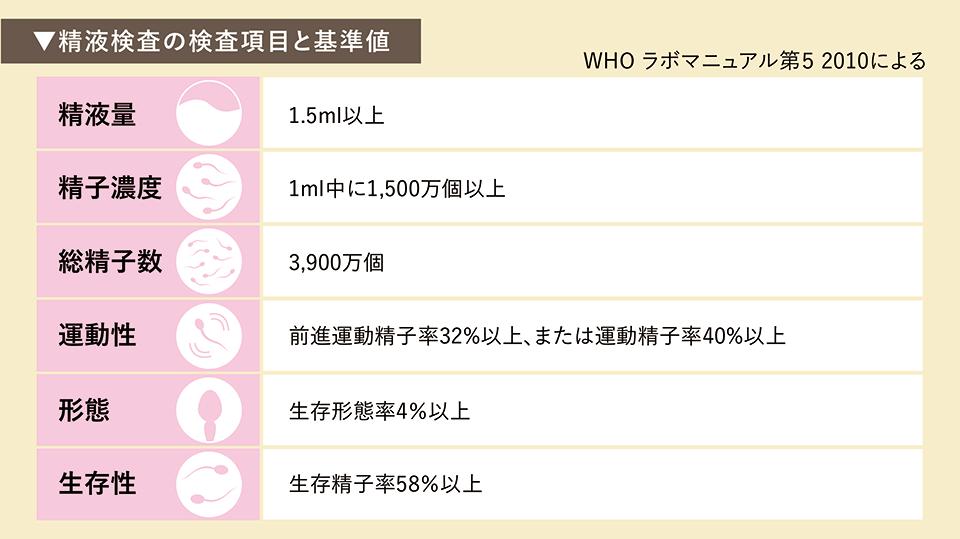 精液検査_170410_2-(1)_re